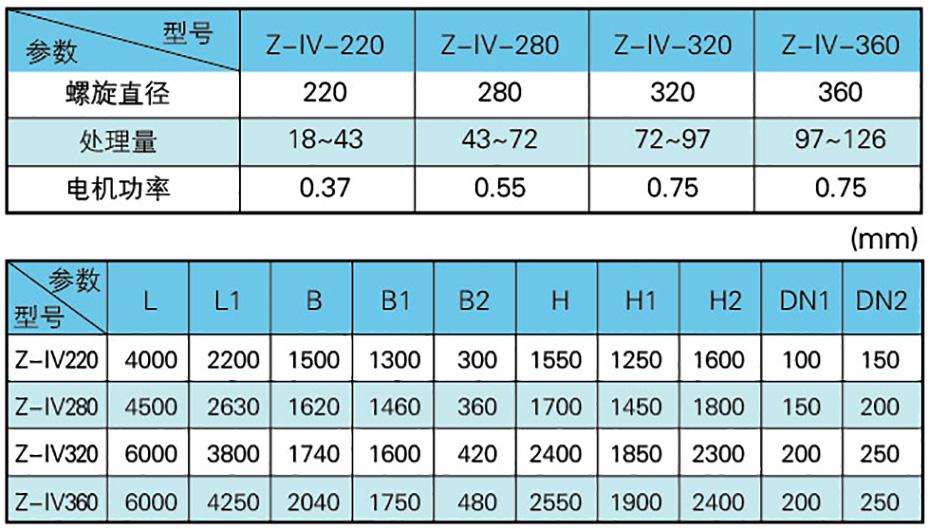 Z-IV型螺旋砂水分离器