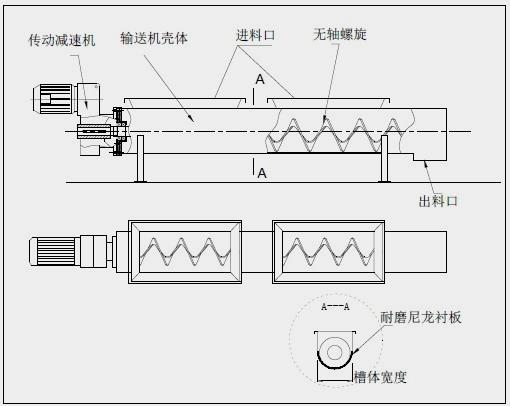 无轴螺旋输送机外形图